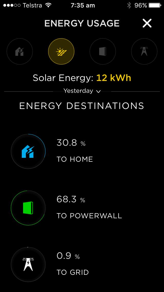 Tesla App gateway monitor Powerwall 2