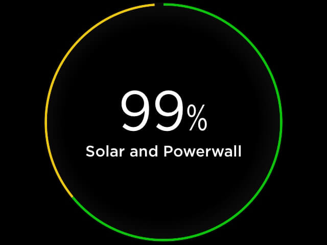A week with Tesla Powerwall 2 - the results